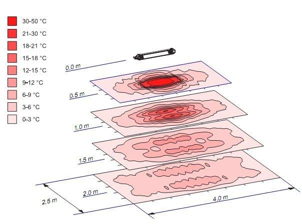 fiore-diagram